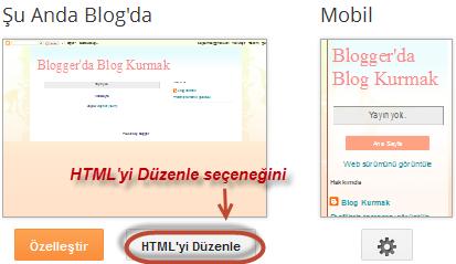 Blogger HTML Düzenle